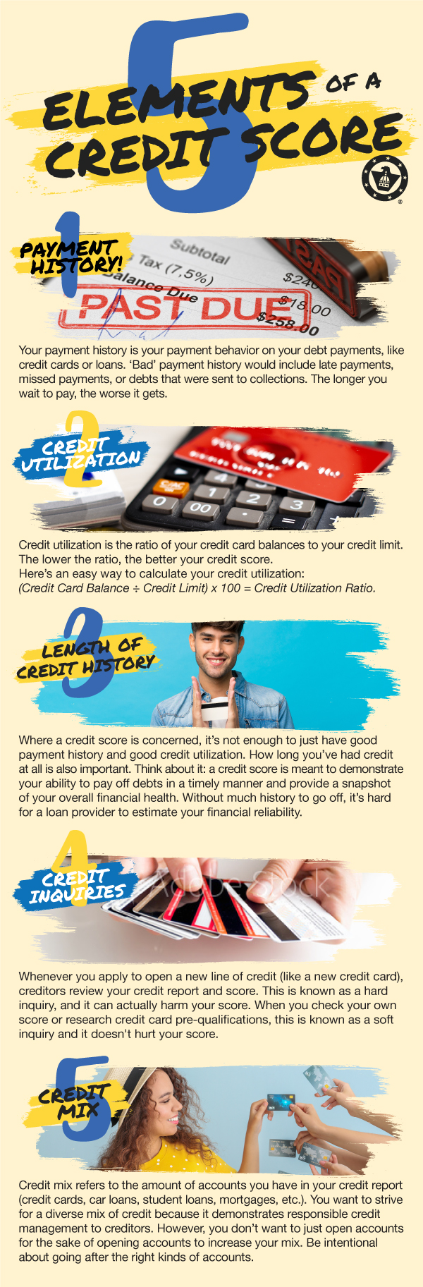 Infographic Credit Score Blog